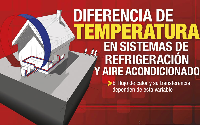 Diferencia de temperatura en sistemas de refrigeraci n y for Diferencia entre climatizador y aire acondicionado