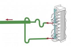 Instalación y operación efectivas