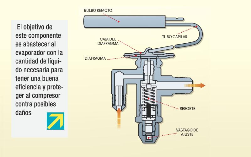 Wiring Diagram For Danfoss Compressor : Danfoss compressor wiring diagram refrigeration