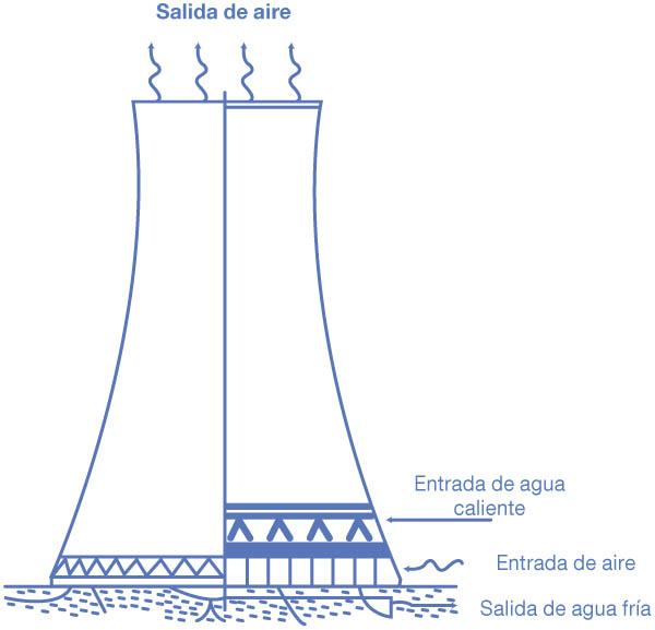 8-torre-hiperbolica