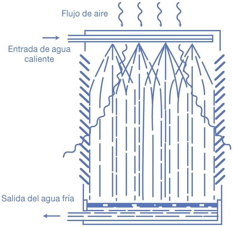 9-torre-de-rociado-vertical