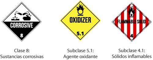 2-peligrosidad-de-los-productos