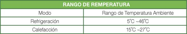 rango-de-temperatura-1